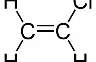 Vinil Klorür Monomeri (Viniyl Chloride) Üretimi